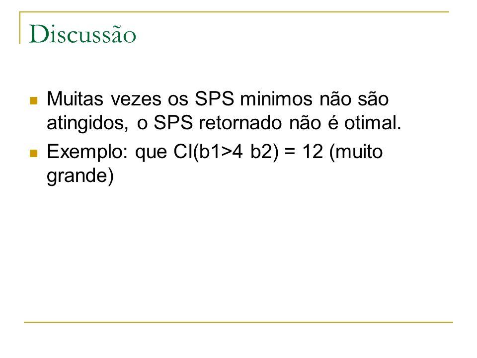 Discussão Muitas vezes os SPS minimos não são atingidos, o SPS retornado não é otimal. Exemplo: que CI(b1>4 b2) = 12 (muito grande)
