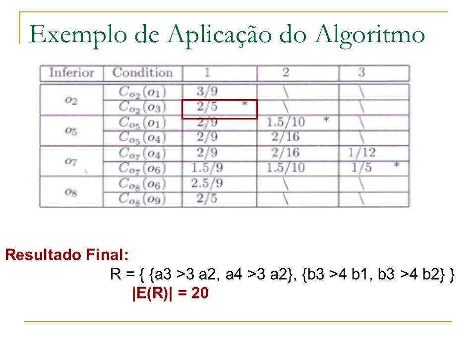 Exemplo de Aplicação do Algoritmo Resultado Final: R = { {a3 >3 a2, a4 >3 a2}, {b3 >4 b1, b3 >4 b2} } |E(R)| = 20
