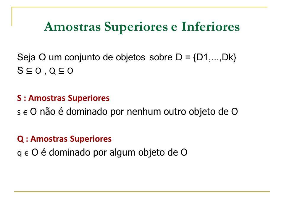 Amostras Superiores e Inferiores Seja O um conjunto de objetos sobre D = {D1,...,Dk} S O, Q O S : Amostras Superiores s O não é dominado por nenhum outro objeto de O Q : Amostras Superiores q O é dominado por algum objeto de O