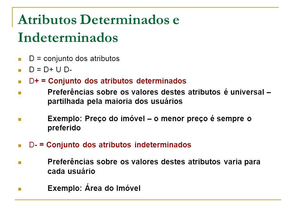 Atributos Determinados e Indeterminados D = conjunto dos atributos D = D+ U D- D+ = Conjunto dos atributos determinados Preferências sobre os valores destes atributos é universal – partilhada pela maioria dos usuários Exemplo: Preço do imóvel – o menor preço é sempre o preferido D- = Conjunto dos atributos indeterminados Preferências sobre os valores destes atributos varia para cada usuário Exemplo: Área do Imóvel