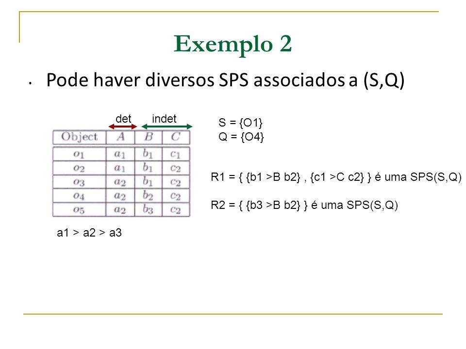 Exemplo 2 Pode haver diversos SPS associados a (S,Q) detindet a1 > a2 > a3 S = {O1} Q = {O4} R1 = { {b1 >B b2}, {c1 >C c2} } é uma SPS(S,Q) R2 = { {b3 >B b2} } é uma SPS(S,Q)