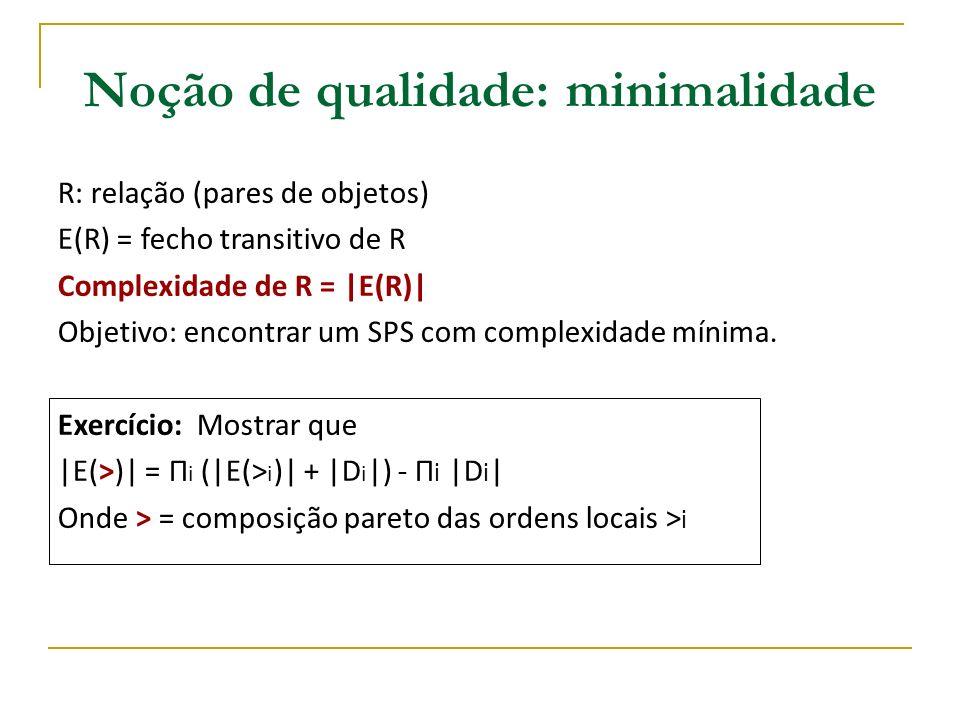 Noção de qualidade: minimalidade R: relação (pares de objetos) E(R) = fecho transitivo de R Complexidade de R = |E(R)| Objetivo: encontrar um SPS com