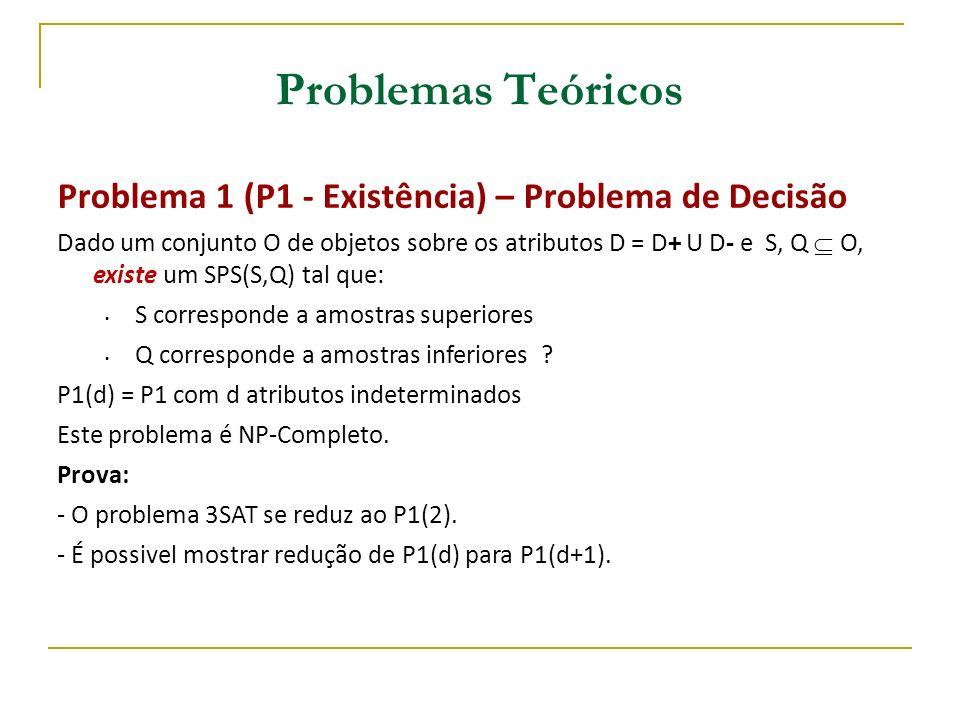 Problemas Teóricos Problema 1 (P1 - Existência) – Problema de Decisão Dado um conjunto O de objetos sobre os atributos D = D+ U D- e S, Q O, existe um