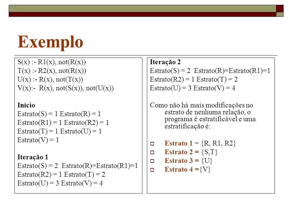 Exemplo S(x) :- R1(x), not(R(x)) T(x) :- R2(x), not(R(x)) U(x) :- R(x), not(T(x)) V(x):- R(x), not(S(x)), not(U(x)) Início Estrato(S) = 1 Estrato(R) = 1 Estrato(R1) = 1 Estrato(R2) = 1 Estrato(T) = 1 Estrato(U) = 1 Estrato(V) = 1 Iteração 1 Estrato(S) = 2 Estrato(R)=Estrato(R1)=1 Estrato(R2) = 1 Estrato(T) = 2 Estrato(U) = 3 Estrato(V) = 4 Iteração 2 Estrato(S) = 2 Estrato(R)=Estrato(R1)=1 Estrato(R2) = 1 Estrato(T) = 2 Estrato(U) = 3 Estrato(V) = 4 Como não há mais modificações no estrato de nenhuma relação, o programa é estratificável e uma estratificação é: Estrato 1 = {R, R1, R2} Estrato 2 = {S,T} Estrato 3 = {U} Estrato 4 ={V}