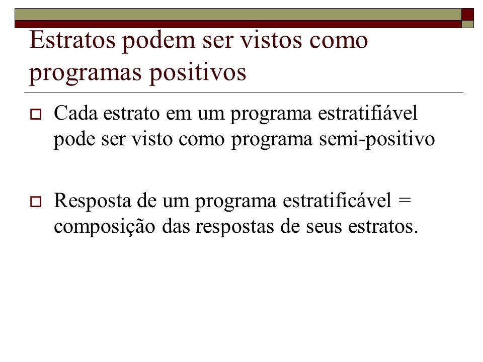 Estratos podem ser vistos como programas positivos Cada estrato em um programa estratifiável pode ser visto como programa semi-positivo Resposta de um programa estratificável = composição das respostas de seus estratos.