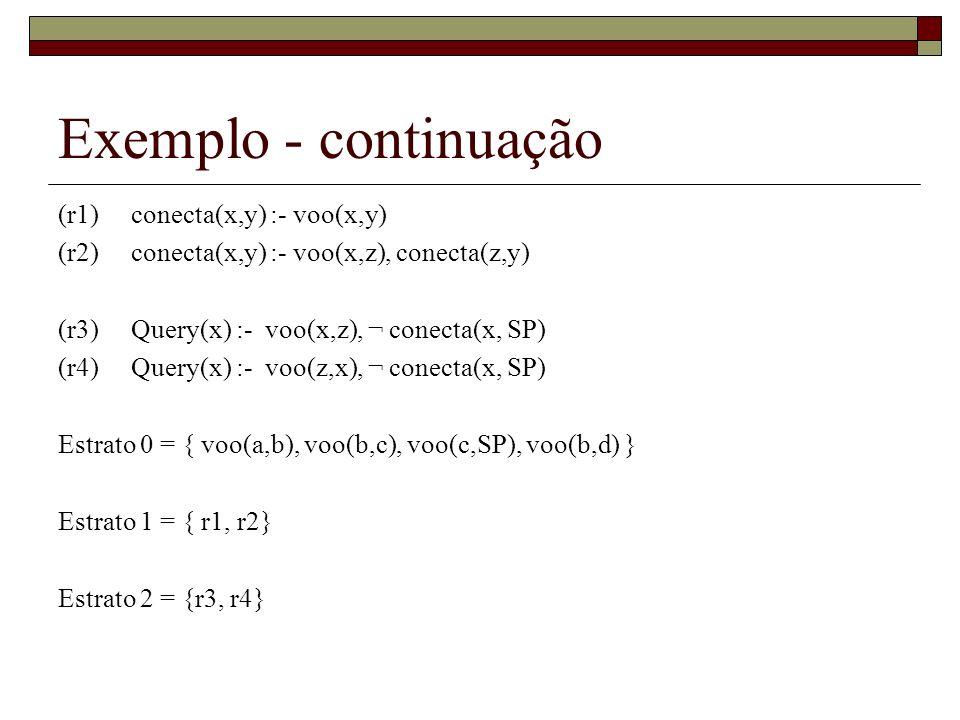 Exemplo - continuação (r1) conecta(x,y) :- voo(x,y) (r2) conecta(x,y) :- voo(x,z), conecta(z,y) (r3) Query(x) :- voo(x,z), ¬ conecta(x, SP) (r4) Query(x) :- voo(z,x), ¬ conecta(x, SP) Estrato 0 = { voo(a,b), voo(b,c), voo(c,SP), voo(b,d) } Estrato 1 = { r1, r2} Estrato 2 = {r3, r4}