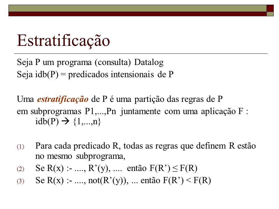 Exemplo r1 S(x) :- R1(x), not(R(x)) r2 T(x) :- R2(x), not(R(x)) r3 U(x) :- R3(x), not(T(x)) r4 V(x):- R4(x), not(S(x)), not(U(x)) Possíveis estratificações {r1}, {r2}, {r3}, {r4} {r2}, {r1}, {r3}, {r4} {r2}, {r3}, {r1}, {r4} {r1,r2}, {r3}, {r4} {r2}, {r1, r3}, {r4}