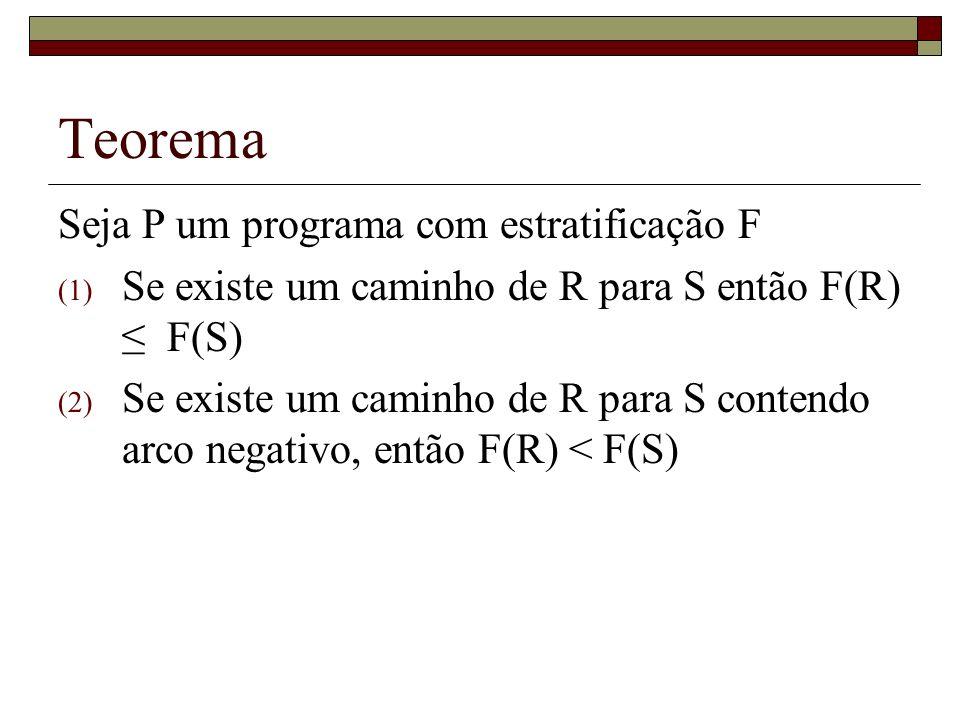 Teorema Seja P um programa com estratificação F (1) Se existe um caminho de R para S então F(R) F(S) (2) Se existe um caminho de R para S contendo arco negativo, então F(R) < F(S)