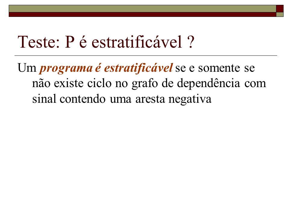 Teste: P é estratificável .