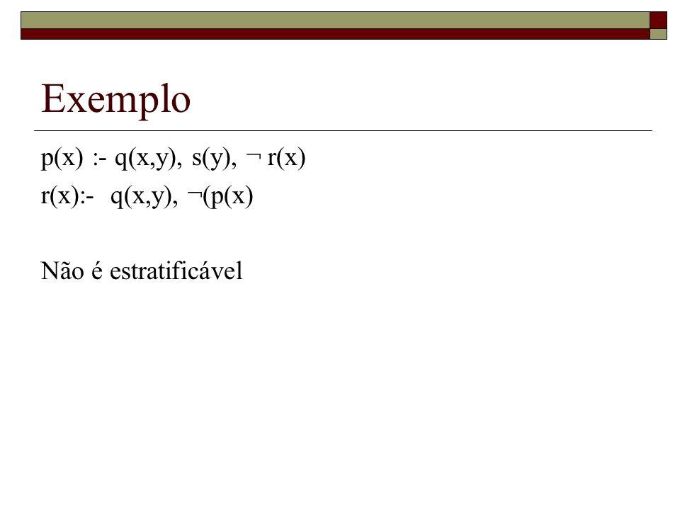 Como encontrar uma estratificação Início: para toda relação R do programa, estrato(R) = 1 Se uma regra com R na cabeça possui uma relação negada Q em seu corpo, e estrato(Q) estrato(P), então incrementa estrato(P).