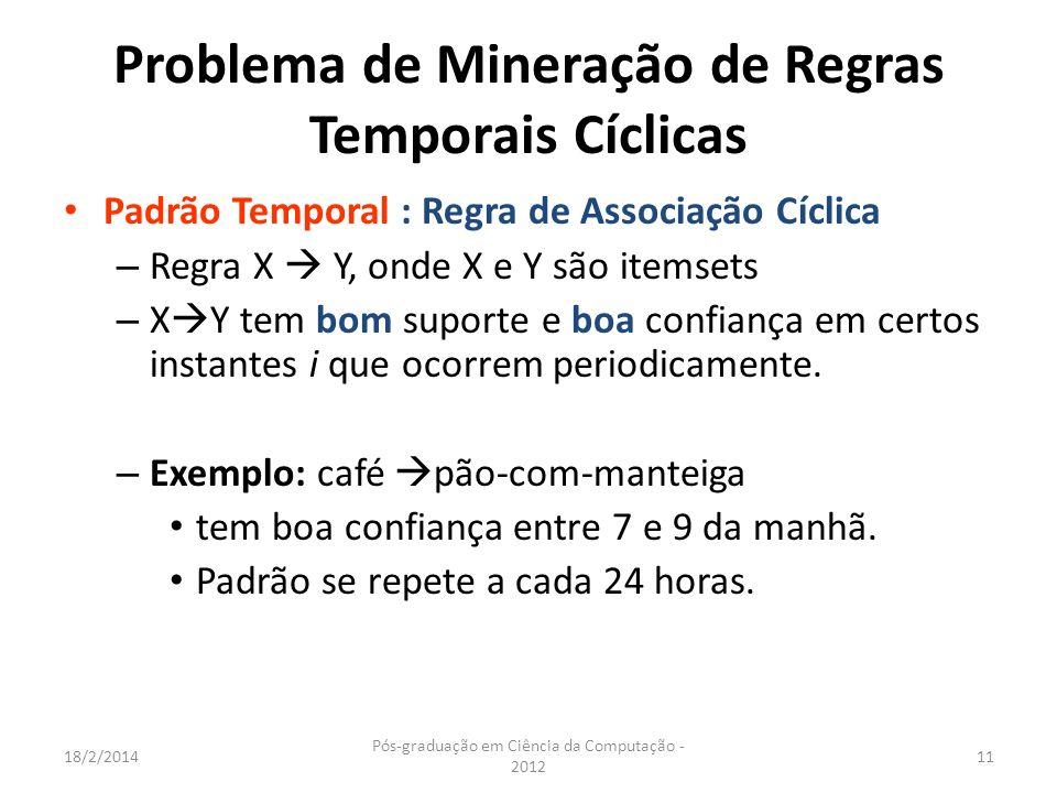 Problema de Mineração de Regras Temporais Cíclicas Padrão Temporal : Regra de Associação Cíclica – Regra X Y, onde X e Y são itemsets – X Y tem bom su