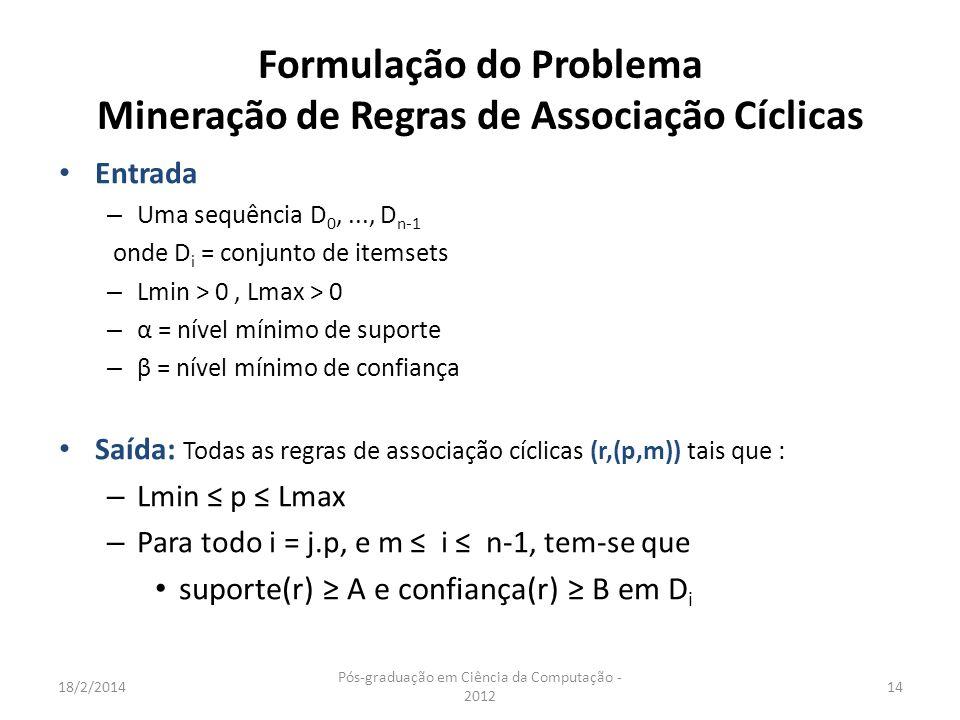 18/2/2014 Pós-graduação em Ciência da Computação - 2012 14 Formulação do Problema Mineração de Regras de Associação Cíclicas Entrada – Uma sequência D