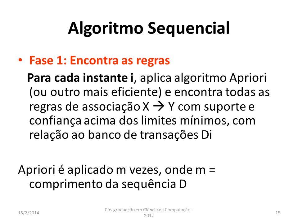 18/2/2014 Pós-graduação em Ciência da Computação - 2012 15 Algoritmo Sequencial Fase 1: Encontra as regras Para cada instante i, aplica algoritmo Apri