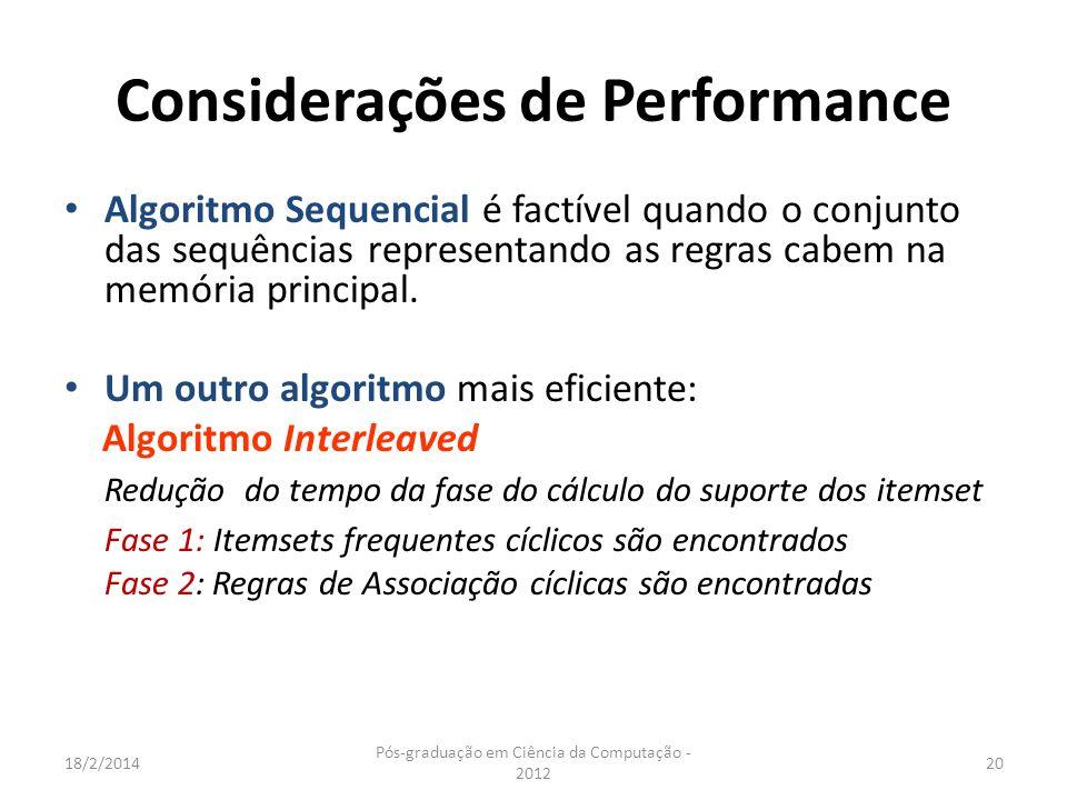 18/2/2014 Pós-graduação em Ciência da Computação - 2012 20 Considerações de Performance Algoritmo Sequencial é factível quando o conjunto das sequênci