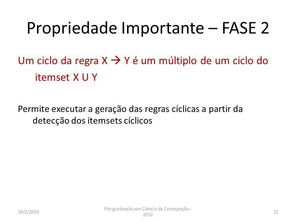 Propriedade Importante – FASE 2 Um ciclo da regra X Y é um múltiplo de um ciclo do itemset X U Y Permite executar a geração das regras cíclicas a part