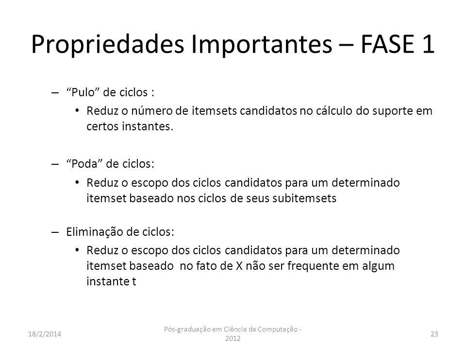 Propriedades Importantes – FASE 1 – Pulo de ciclos : Reduz o número de itemsets candidatos no cálculo do suporte em certos instantes. – Poda de ciclos