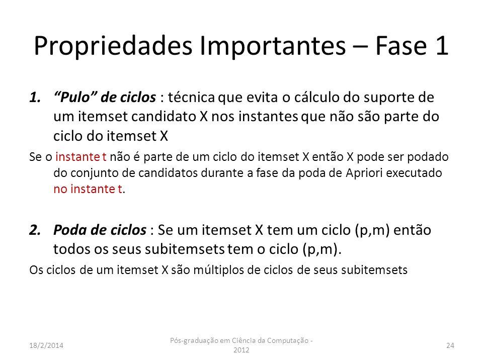 Propriedades Importantes – Fase 1 1.Pulo de ciclos : técnica que evita o cálculo do suporte de um itemset candidato X nos instantes que não são parte