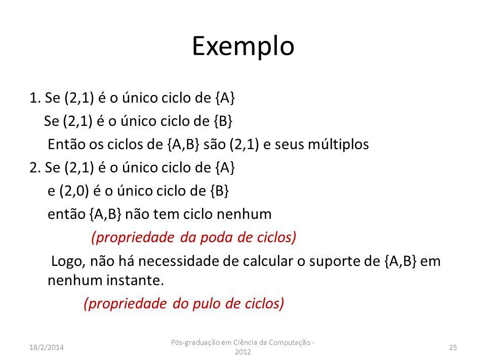 Exemplo 1. Se (2,1) é o único ciclo de {A} Se (2,1) é o único ciclo de {B} Então os ciclos de {A,B} são (2,1) e seus múltiplos 2. Se (2,1) é o único c