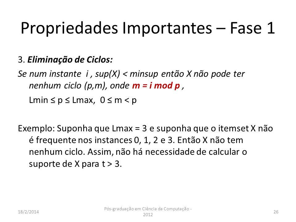 Propriedades Importantes – Fase 1 3. Eliminação de Ciclos: Se num instante i, sup(X) < minsup então X não pode ter nenhum ciclo (p,m), onde m = i mod