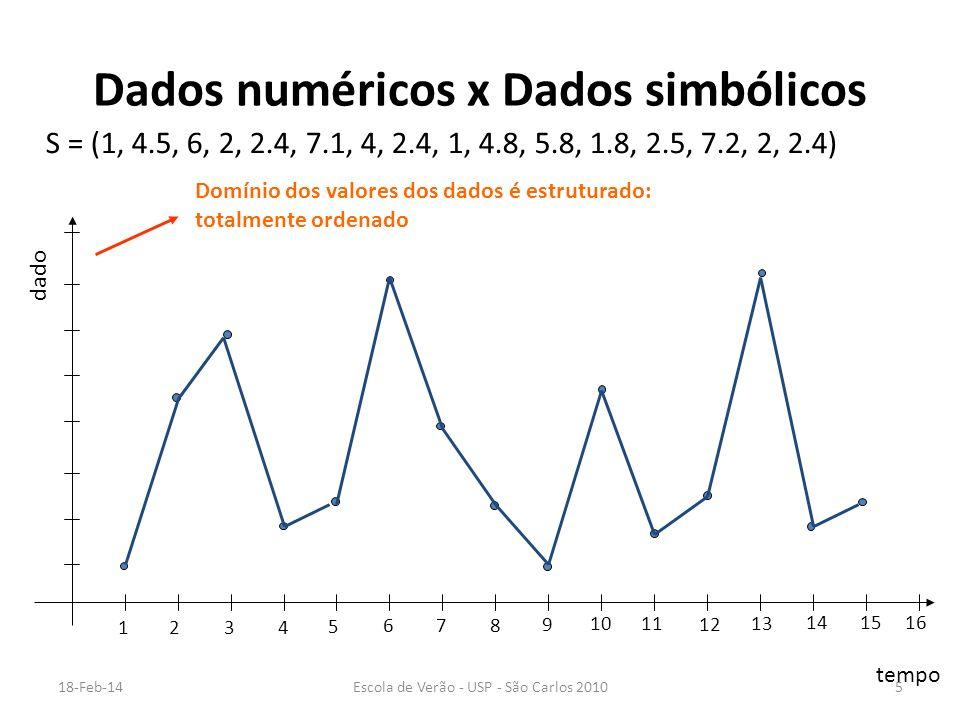 18-Feb-14Escola de Verão - USP - São Carlos 20105 Dados numéricos x Dados simbólicos S = (1, 4.5, 6, 2, 2.4, 7.1, 4, 2.4, 1, 4.8, 5.8, 1.8, 2.5, 7.2,