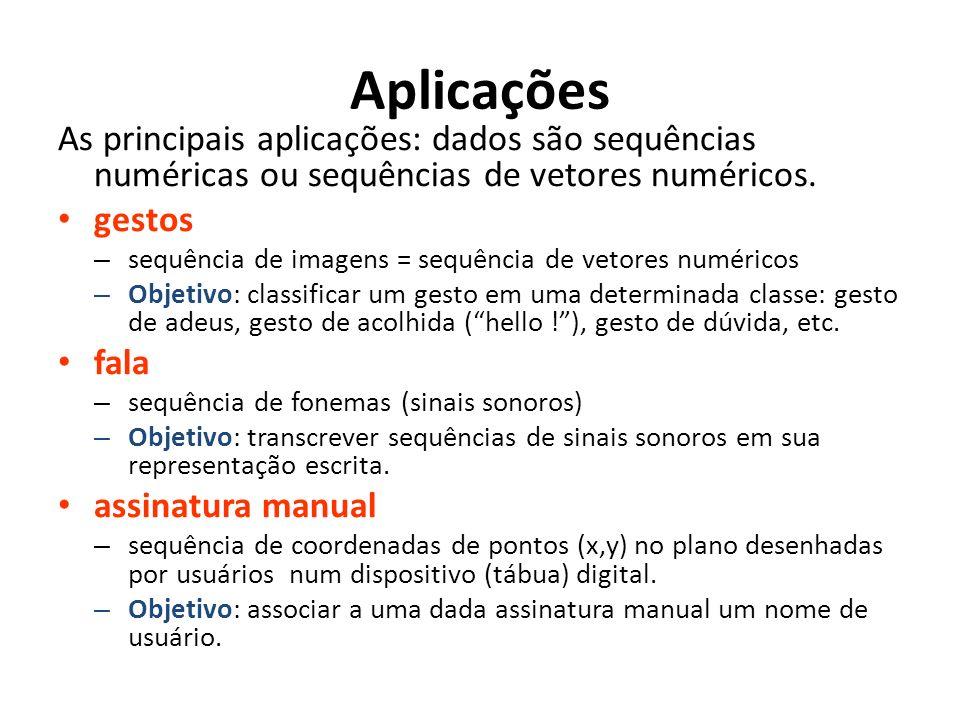 Aplicações As principais aplicações: dados são sequências numéricas ou sequências de vetores numéricos. gestos – sequência de imagens = sequência de v