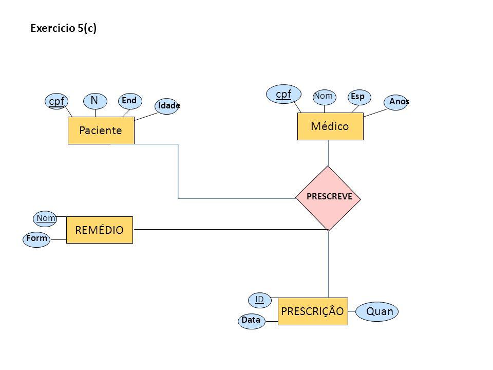 Exercicio 5(c) Paciente Médico cpf Esp Anos cpf N End Idade REMÉDIO Nom PRESCREVE Form PRESCRIÇÂO ID Data Nom Quan