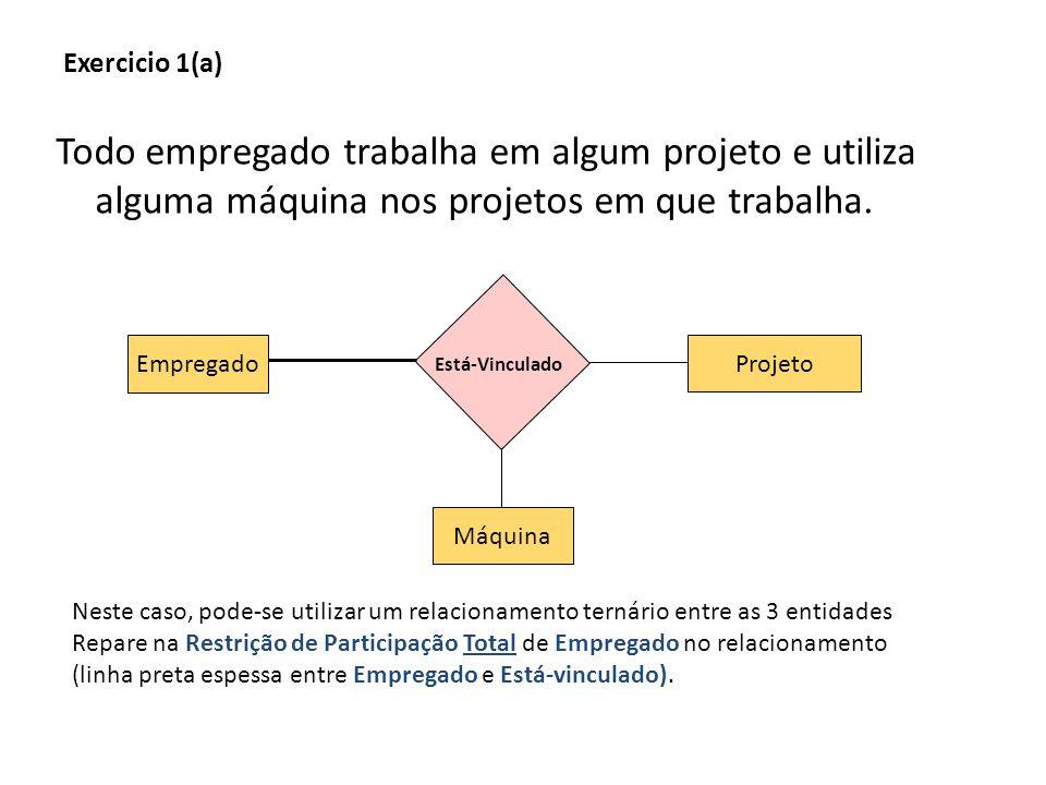 Exercicio 1(a) Todo empregado trabalha em algum projeto e utiliza alguma máquina nos projetos em que trabalha. Empregado Projeto Está-Vinculado Máquin