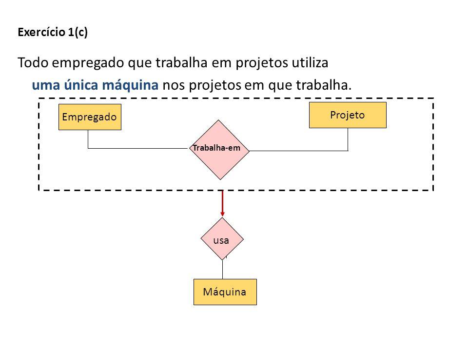 Exercício 1(c) Todo empregado que trabalha em projetos utiliza uma única máquina nos projetos em que trabalha. Empregado Projeto Máquina Trabalha-em u