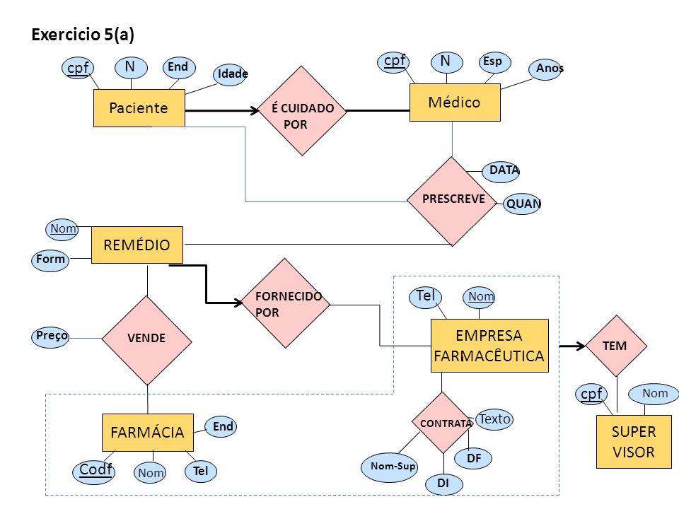 Exercicio 5(a) A seguinte restrição não pode ser capturada pelo diagrama ER: Se uma empresa farmacêutica é excluída, não é preciso mais manter o controle de seus produtos.