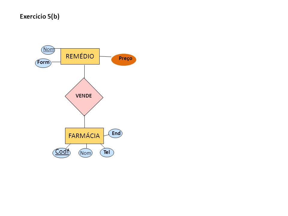 Exercicio 5(b) FARMÁCIA Codf Nom Tel REMÉDIO Nom Form VENDE End Preço