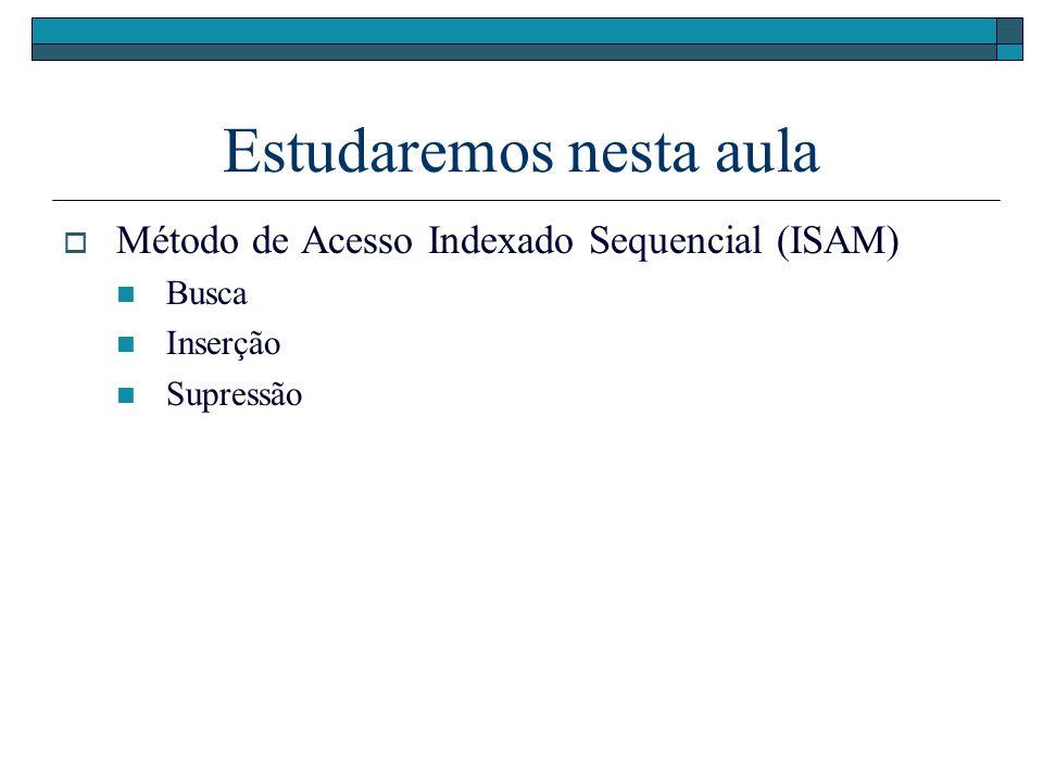 Estudaremos nesta aula Método de Acesso Indexado Sequencial (ISAM) Busca Inserção Supressão
