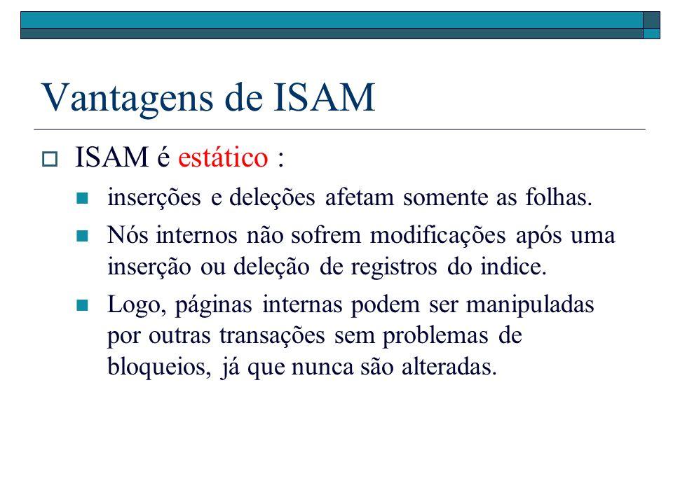 Vantagens de ISAM ISAM é estático : inserções e deleções afetam somente as folhas.