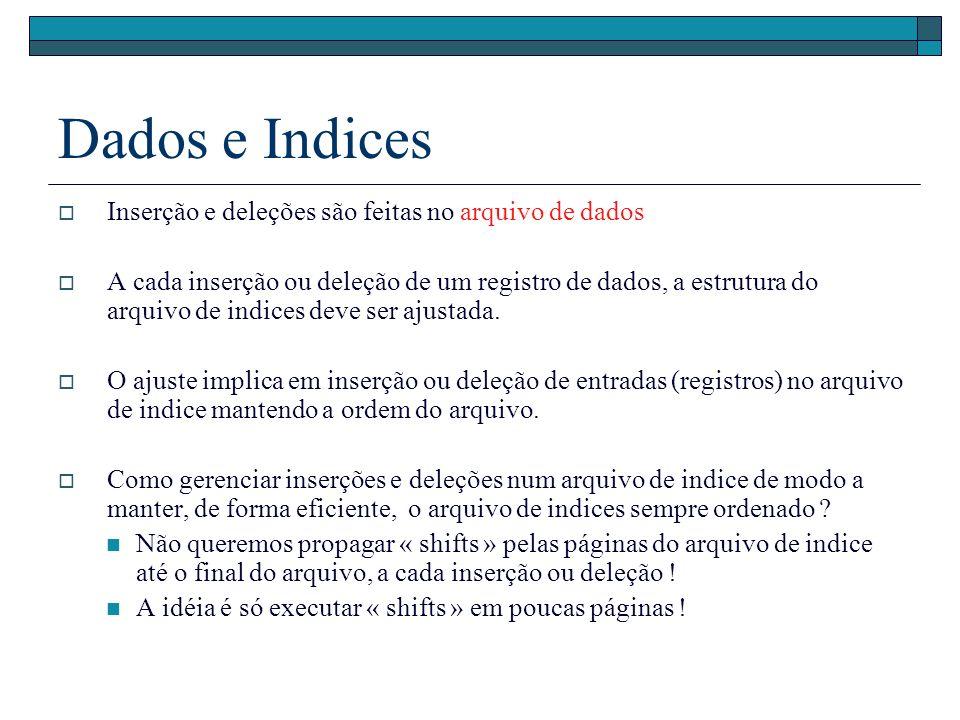 Dados e Indices Inserção e deleções são feitas no arquivo de dados A cada inserção ou deleção de um registro de dados, a estrutura do arquivo de indices deve ser ajustada.