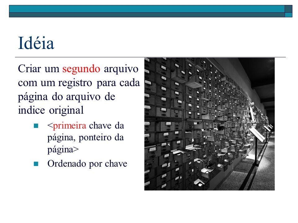 Idéia Criar um segundo arquivo com um registro para cada página do arquivo de indice original Ordenado por chave