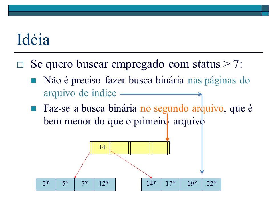 Idéia Se quero buscar empregado com status > 7: Não é preciso fazer busca binária nas páginas do arquivo de indice Faz-se a busca binária no segundo arquivo, que é bem menor do que o primeiro arquivo 2*5*7*12*14*17*19*22* 14