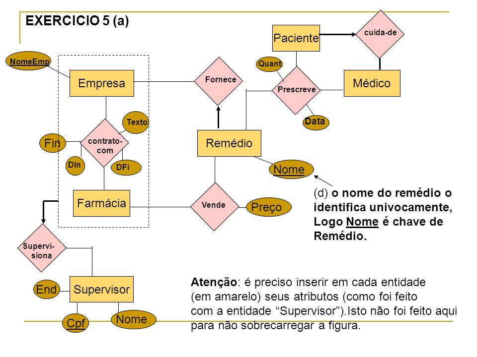 EmpresaMédico Paciente Remédio Farmácia contrato- com Fornece Atenção: é preciso inserir em cada entidade (em amarelo) seus atributos (como foi feito