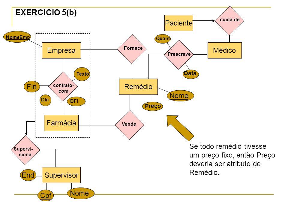 EmpresaMédico Paciente Remédio Farmácia contrato- com Fornece Texto DIn DFi Fin EXERCICIO 5(b) Supervisor Cpf Nome End Supervi- siona Prescreve Data c
