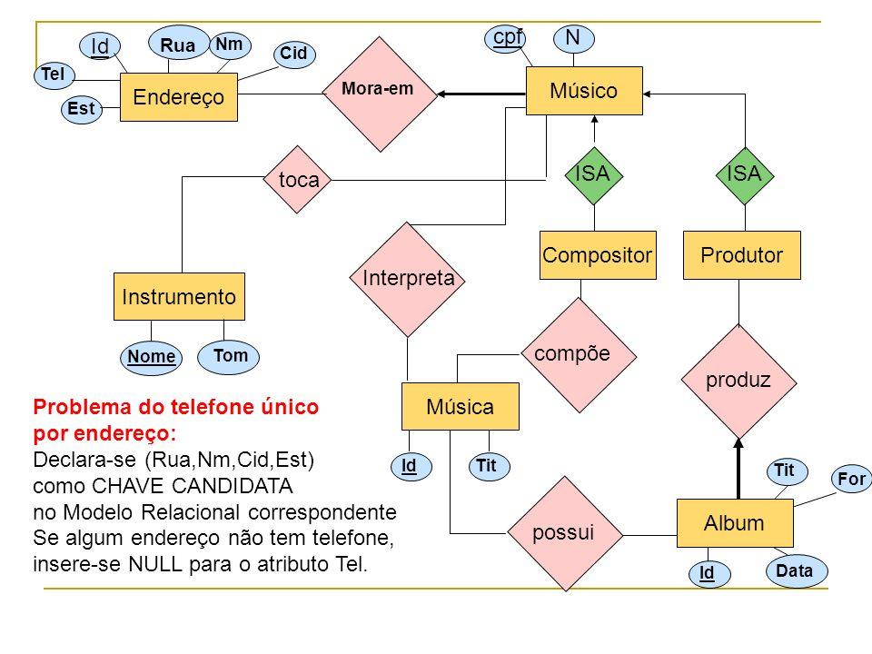 Endereço Compositor Músico Música Produtor Album ISA cpf N Id Rua Nm Cid Data Tit For Id Instrumento toca Nome Mora-em produz possui compõe IdTit Est Tel Tom Interpreta Variante 1: Todo músico que atua em músicas utiliza instrumentos nestas atuações