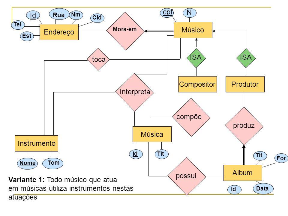 Endereço Compositor Músico Música Produtor Album ISA cpf N Id Rua Nm Cid Data Tit For Id Instrumento toca Nome Mora-em produz possui compõe IdTit Est