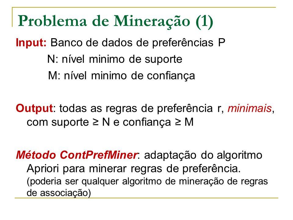Problema de Mineração (1) Input: Banco de dados de preferências P N: nível minimo de suporte M: nível minimo de confiança Output: todas as regras de preferência r, minimais, com suporte N e confiança M Método ContPrefMiner: adaptação do algoritmo Apriori para minerar regras de preferência.
