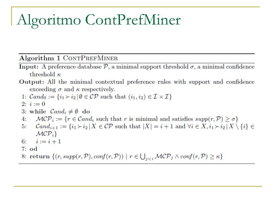 Algoritmo ContPrefMiner
