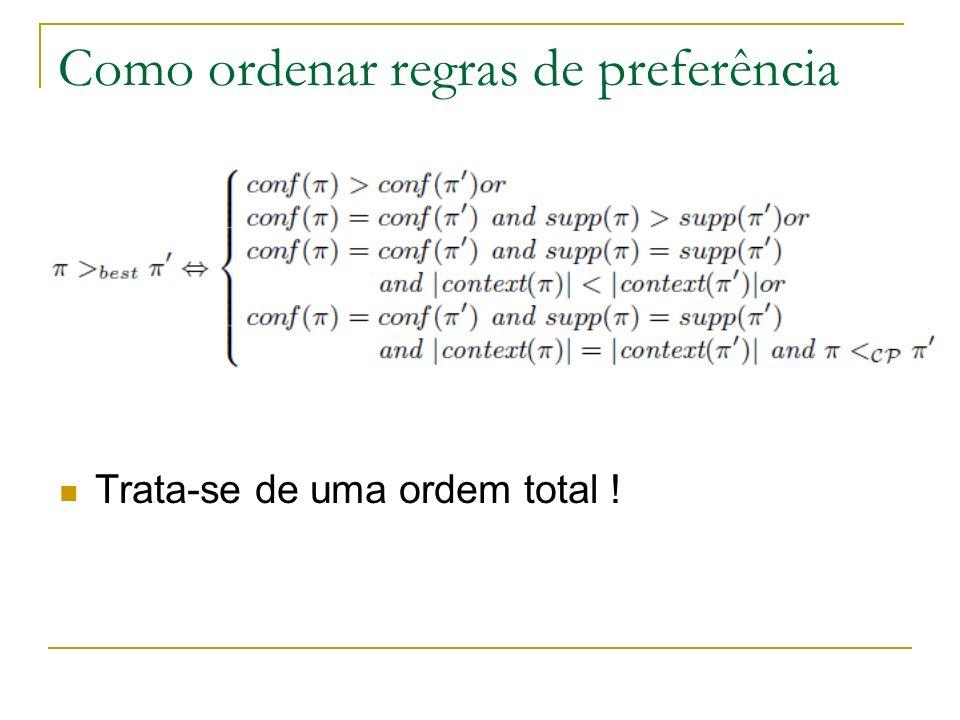 Como ordenar regras de preferência Trata-se de uma ordem total !