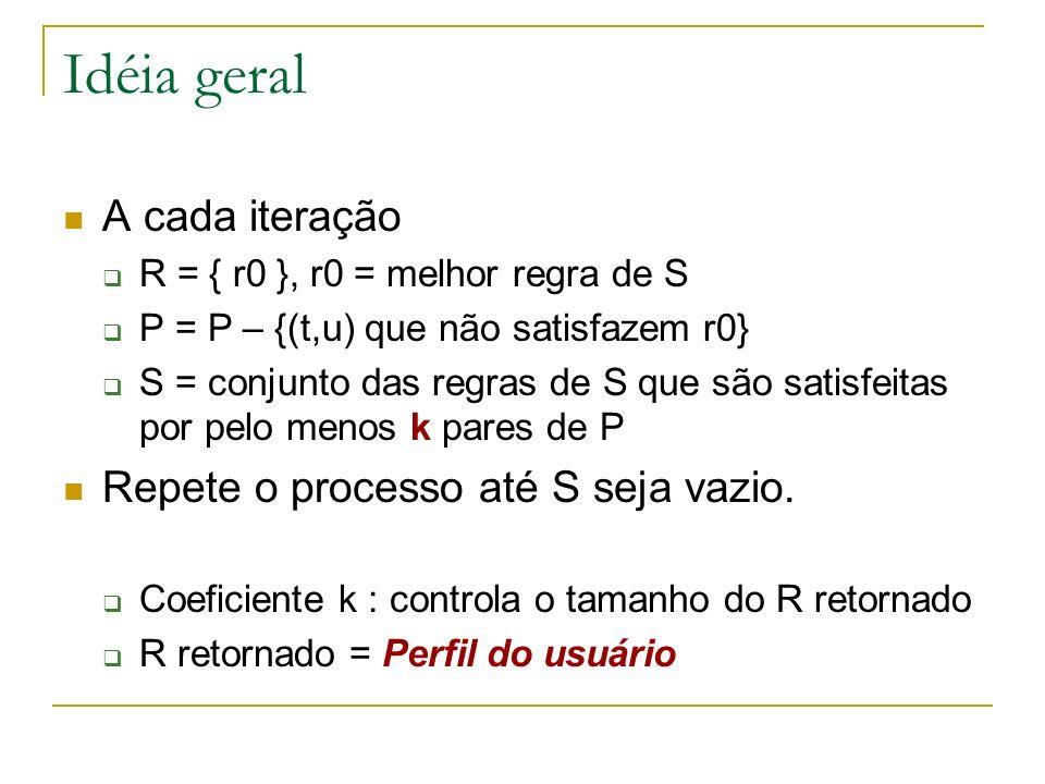 Idéia geral A cada iteração R = { r0 }, r0 = melhor regra de S P = P – {(t,u) que não satisfazem r0} S = conjunto das regras de S que são satisfeitas por pelo menos k pares de P Repete o processo até S seja vazio.