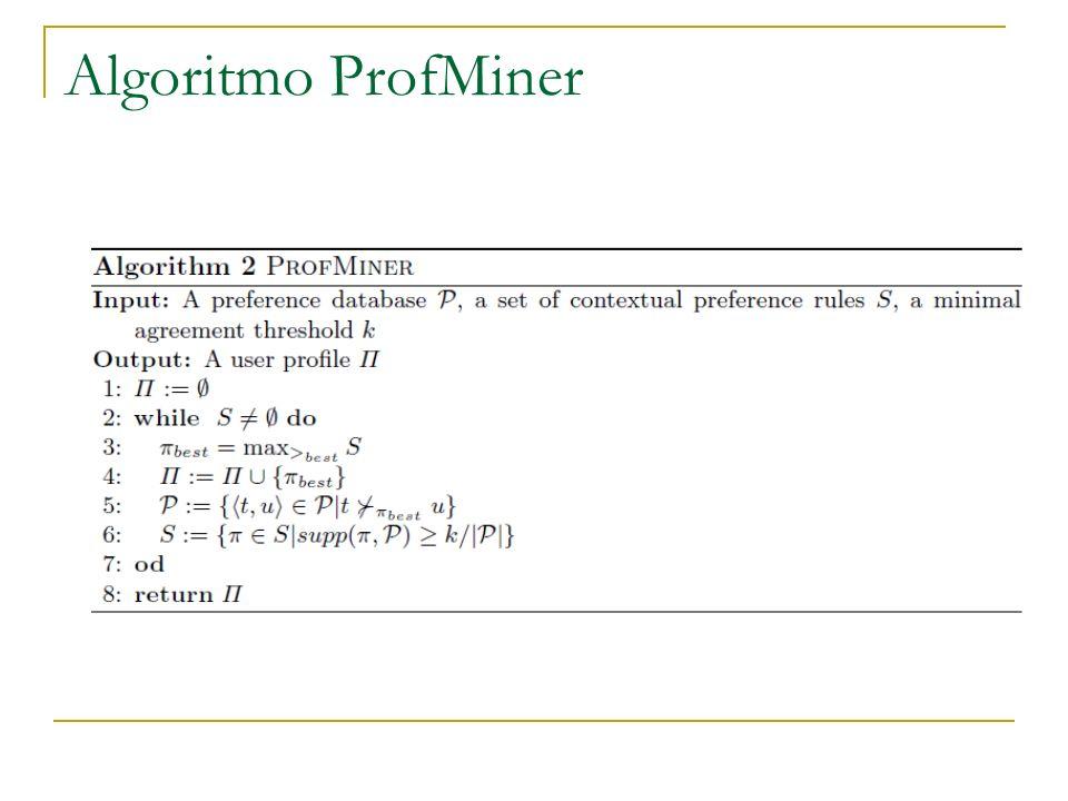 Algoritmo ProfMiner