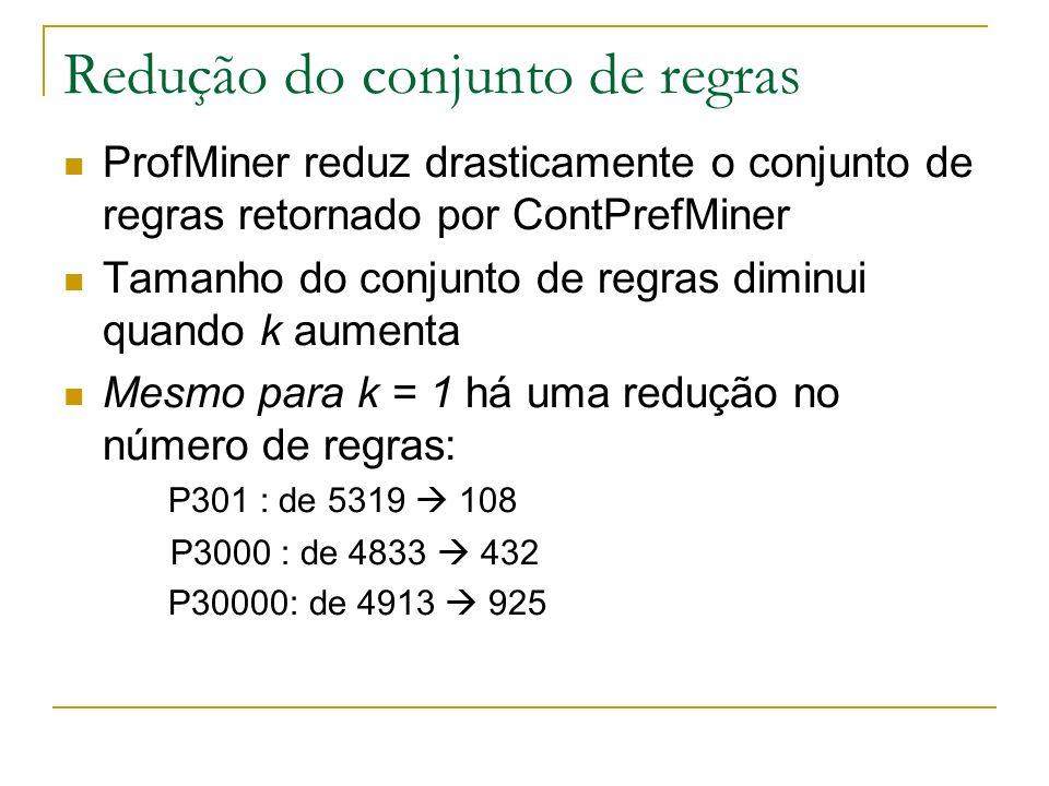 Redução do conjunto de regras ProfMiner reduz drasticamente o conjunto de regras retornado por ContPrefMiner Tamanho do conjunto de regras diminui quando k aumenta Mesmo para k = 1 há uma redução no número de regras: P301 : de 5319 108 P3000 : de 4833 432 P30000: de 4913 925