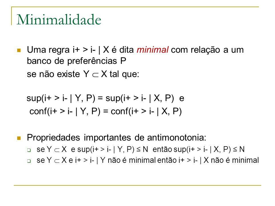 Minimalidade Uma regra i+ > i- | X é dita minimal com relação a um banco de preferências P se não existe Y X tal que: sup(i+ > i- | Y, P) = sup(i+ > i- | X, P) e conf(i+ > i- | Y, P) = conf(i+ > i- | X, P) Propriedades importantes de antimonotonia: se Y X e sup(i+ > i- | Y, P) N então sup(i+ > i- | X, P) N se Y X e i+ > i- | Y não é minimal então i+ > i- | X não é minimal