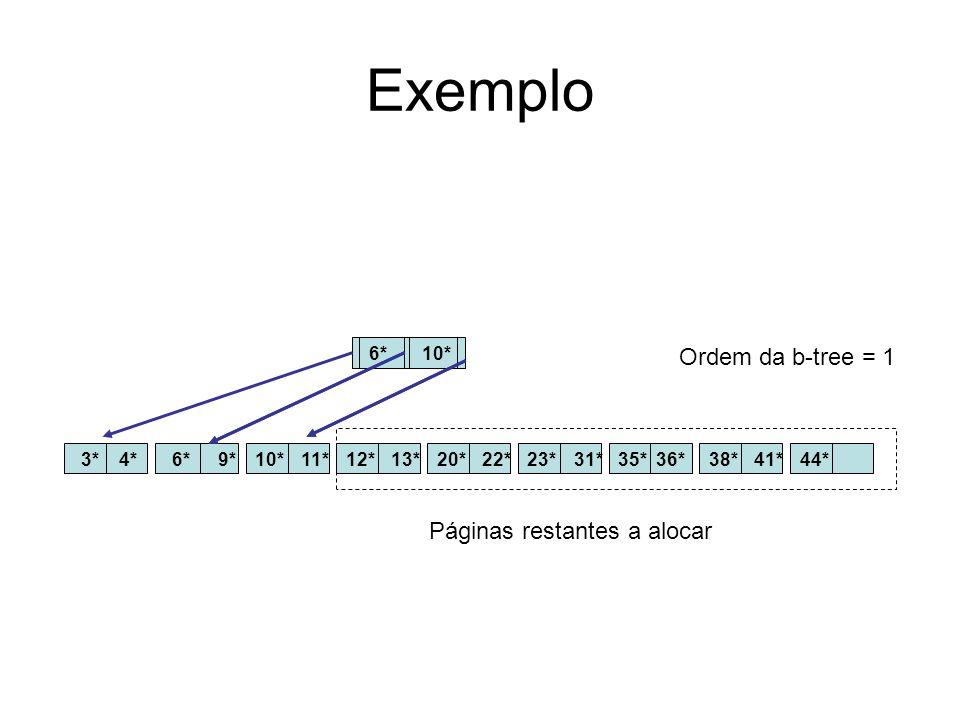 Exemplo 3*4*6*9*10*11*12*13*20*22*23*31*35*36*38*41*44* Ordem da b-tree = 1 6*10* Páginas restantes a alocar
