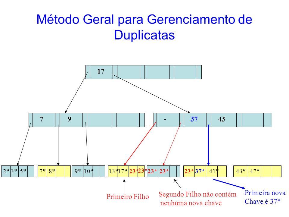 Método Geral para Gerenciamento de Duplicatas 7*8*9*10*11*12*14* 41*37*43*47* 13 17 57913 17 51337 2*3* 43 5* 12 15* A primeira chave diferente é a 37