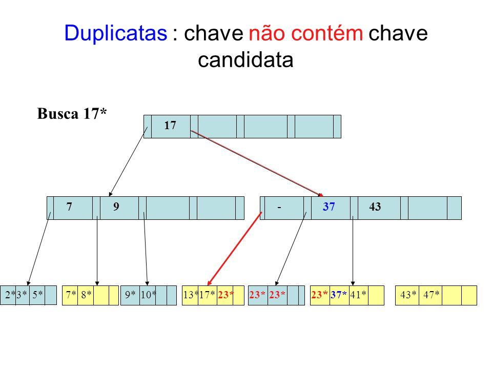 Duplicatas : chave não contém chave candidata 7*8*9*13* 17*23* 41*37*43*47* 13 17 57913 17 5-37 2* 3* 43 5* 23* 17 Busca 24* .