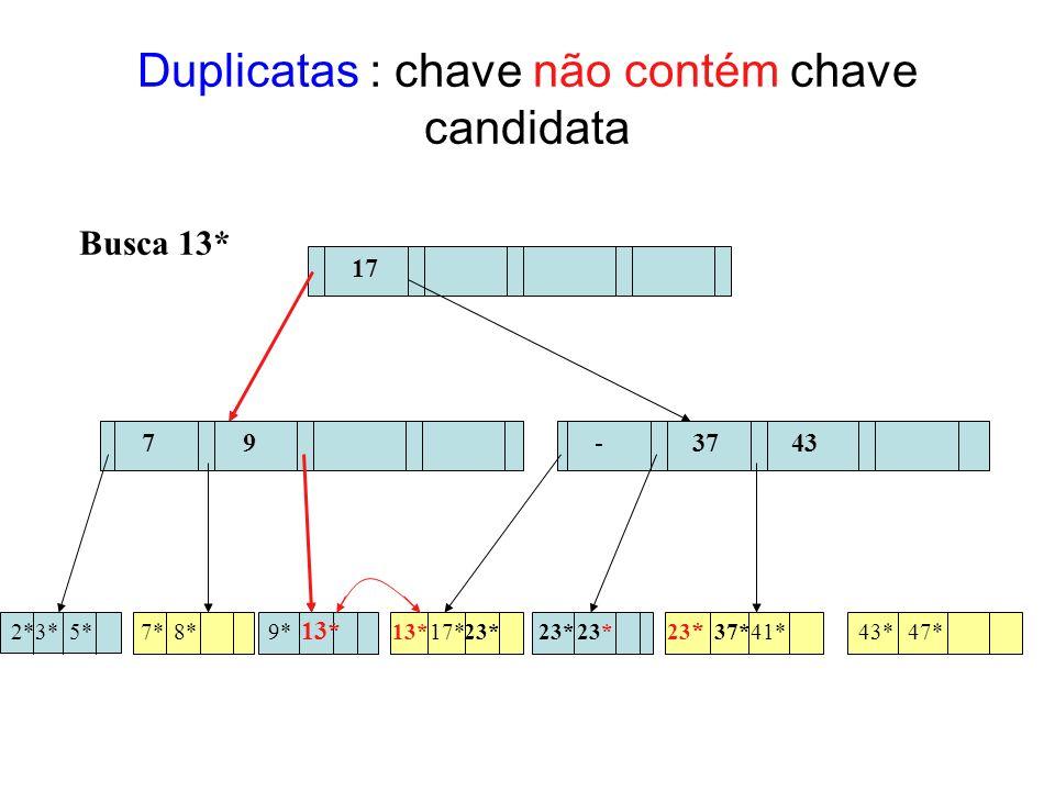 Duplicatas : chave não contém chave candidata 7*8*9* 13* 17*23* 41*37*43*47* 13 17 57913 17 5-37 2* 3* 43 5* 23* 17 Busca 13*